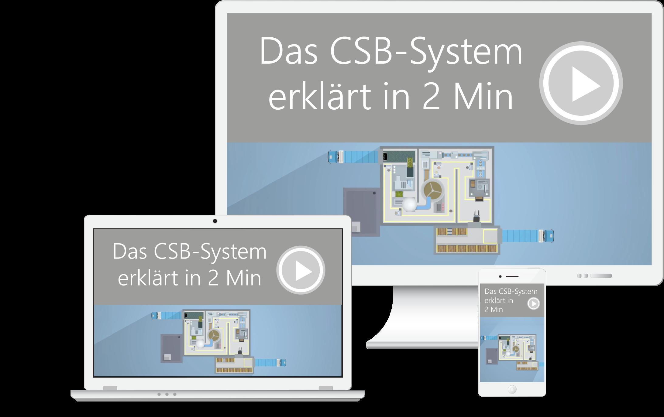 CSB System in 2 Minuten erklärt
